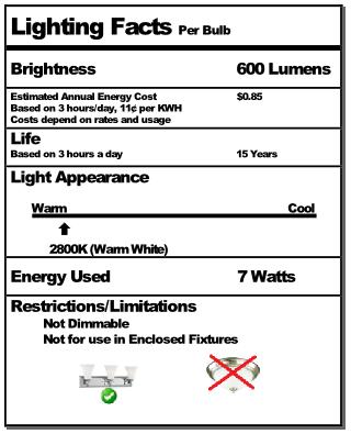 Mansa Electrical Llc